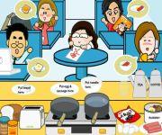 HK Cafe gra online