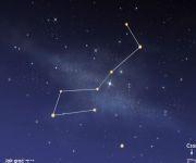 Horoscope Puzzle gra online